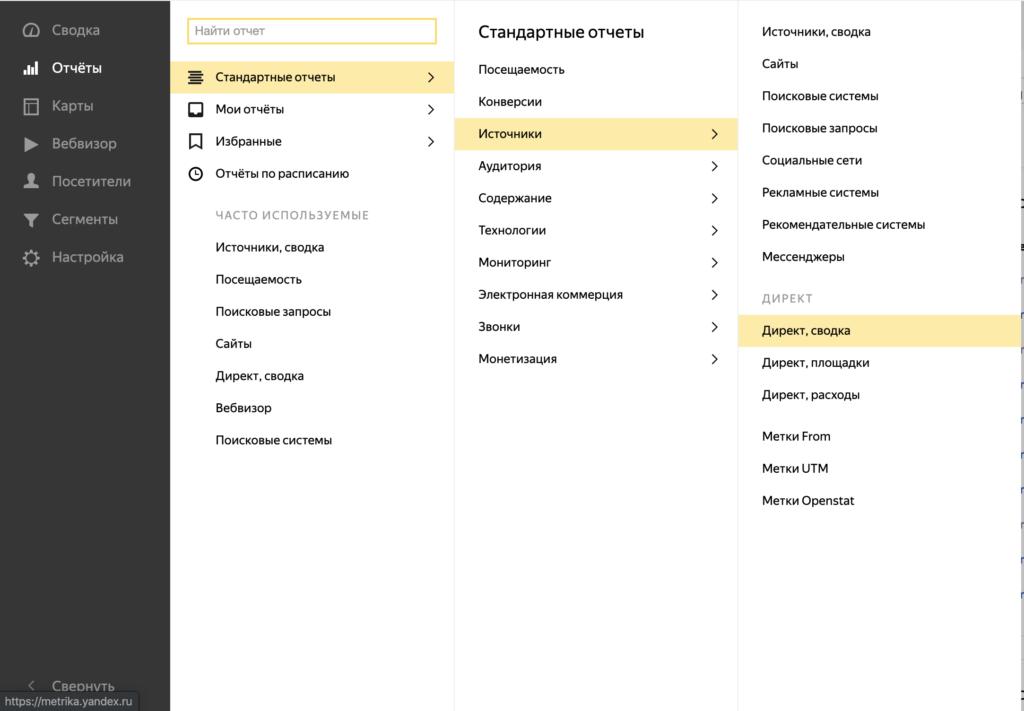 Отчет по поисковым запросам в Яндекс Метирке